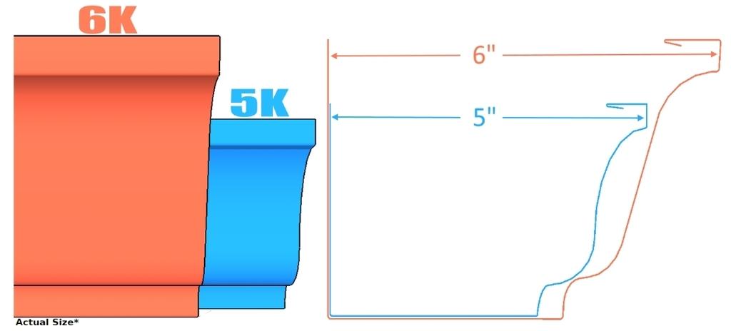 photo k-series vs_zps3zfa4bth.jpg